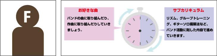 i_case_f_2
