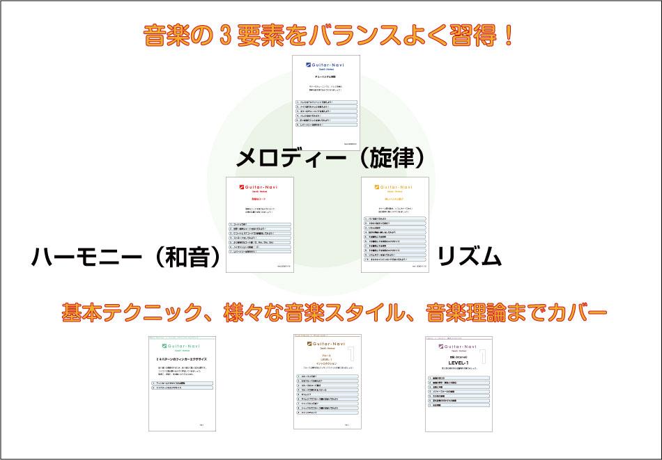 i_lesson_susumekata_2