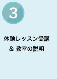 i_step_3