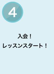 i_step_4