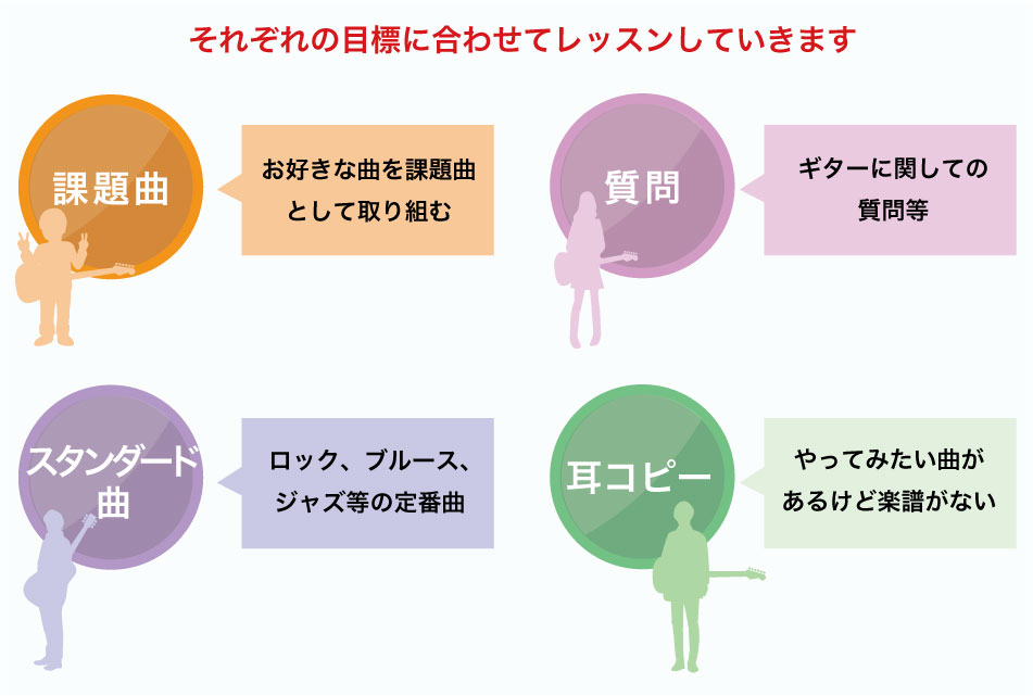 i_lesson_4