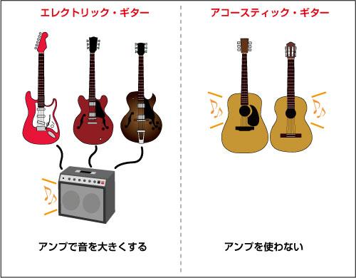 i_guitar_type_1_1