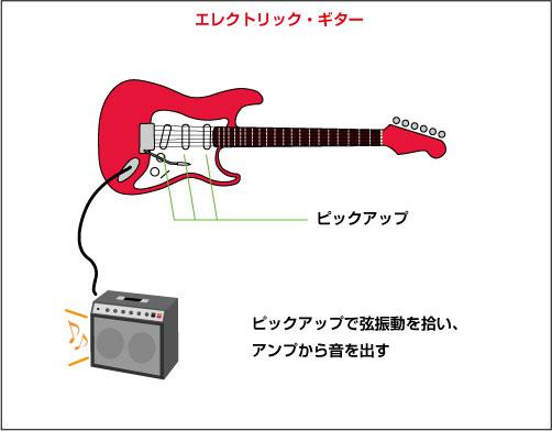 i_guitar_type_1_2