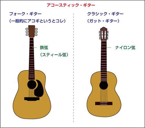 i_guitar_type_1_3